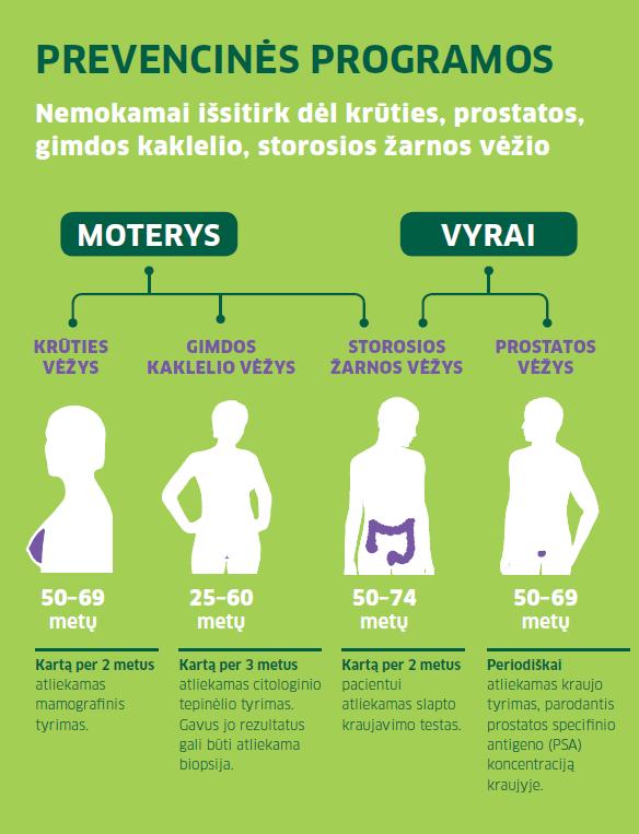prevencines-programos-vezio