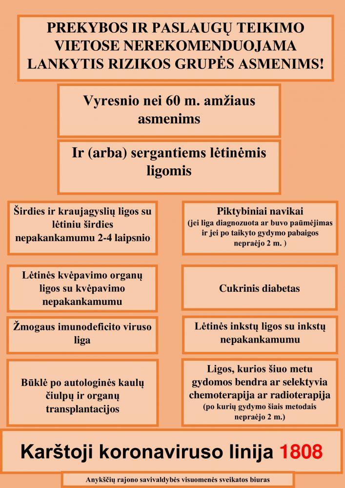 Plakatas_RIZIKOS-GRUPĖ_prekybos-vietos-_1_