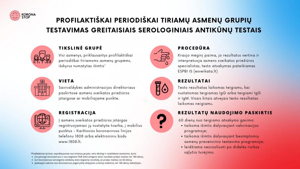 profilaktinis testavimas serologiniais testais